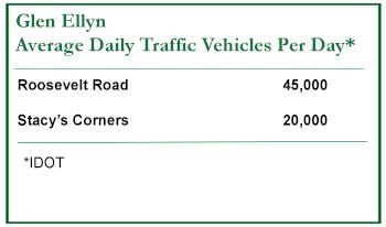 Average daily commuters Roosevelt Road 45,000 Stacys Corner 20,000 Per Day