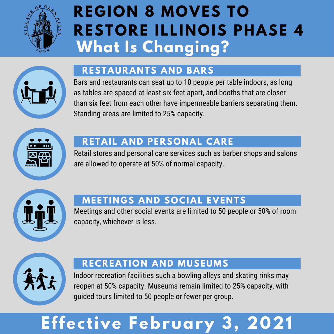 Restore Illinois Phase 4 (3)